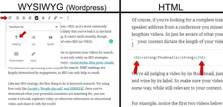 How to create headings in WordPress and HTML